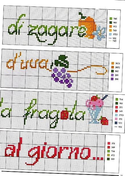 schemi punto croce da stampare gratis schemi punto croce per canovacci cucina schemi punto croce cucina simpatici