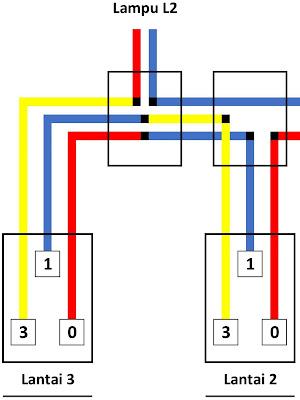Rangkaian Saklar Tukar 3 Lantai Untuk Tangga