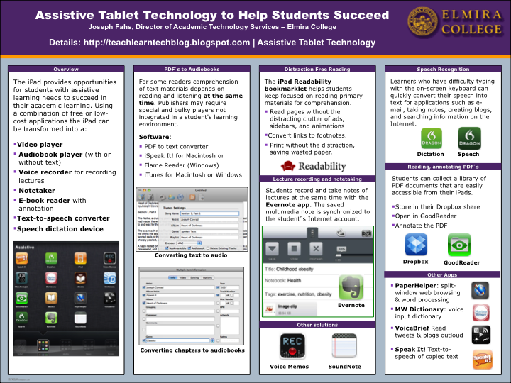 Teaching and Learning with Technology Blog: 2011