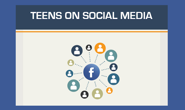 Teens-On-Social-Media #Infographic