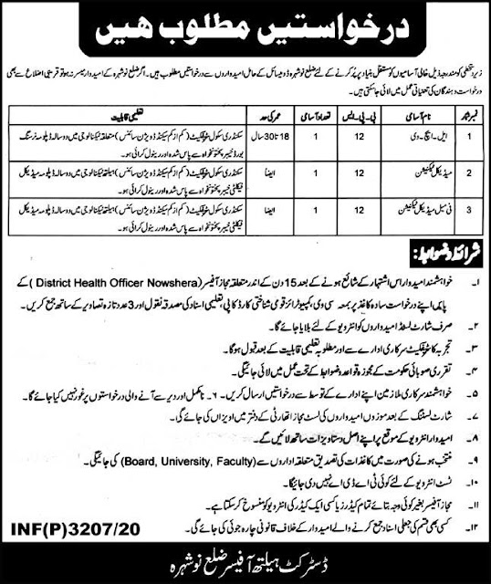 District Health Officer Nowshera Jobs 2020 Latest