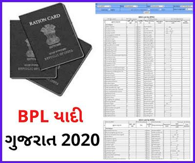 BPL List Gujarat 2020