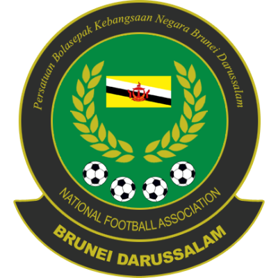 Recent Complete List of Brunei Roster Players Name Jersey Shirt Numbers Squad - Position Club Origin