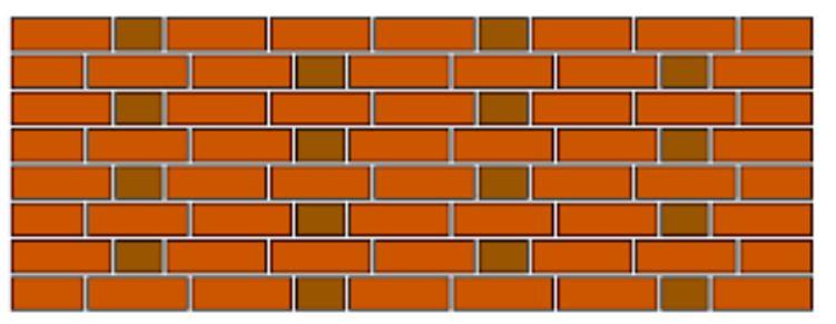 Garden wall Brick Bonds