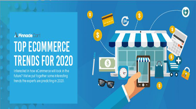 Top E-Commerce Trends For 2020 #infographic