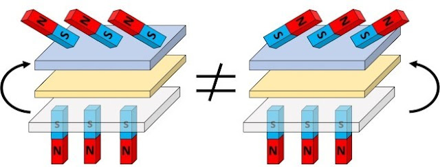 3D magnetic interactions can lead to new forms of computing