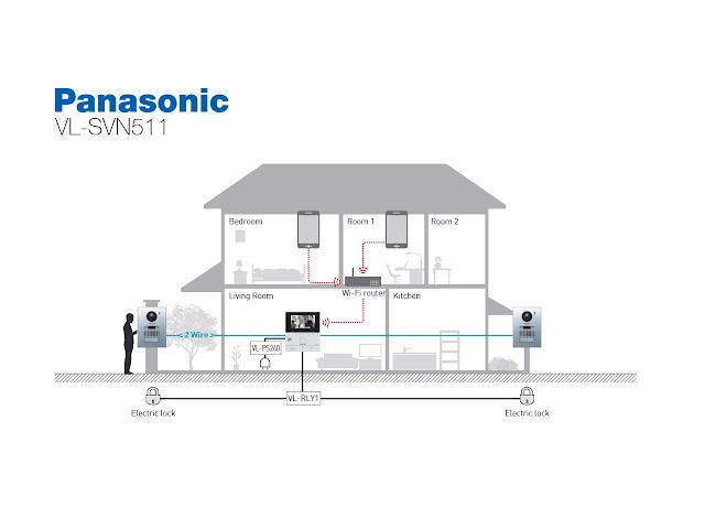 Schemat podłączeń wideodomofonu Panasonic VL SVN511