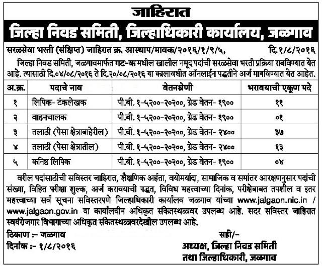 Collector Office Jalgaon Recruitment