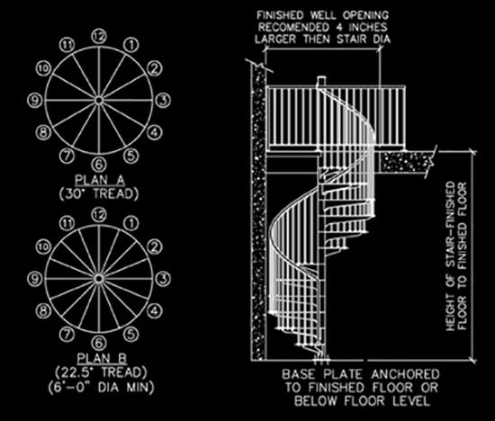 berbagai model lyout tangga minimalis
