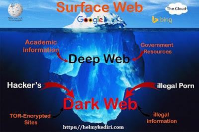membuka deepweb dan darknet