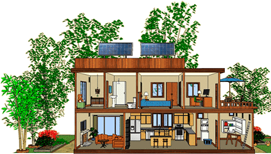 Is your kerala home environment friendly for Eco friendly water systems for homes