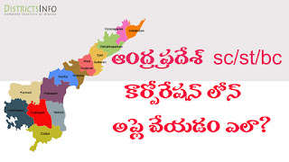 ST/SC/BC Corporation Loan Online in Andhra Pradesh State