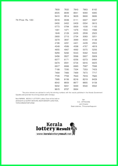 Kerala Lottery Results 13.9.19 Nirmal NR-138 Results Today