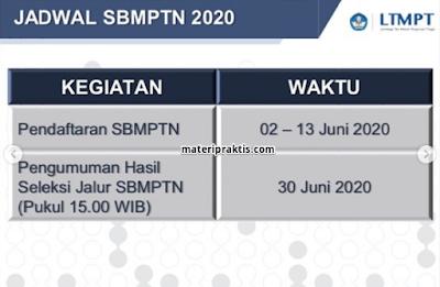 Jadwal UTBK, SNMPTN dan SBMPTN 2020