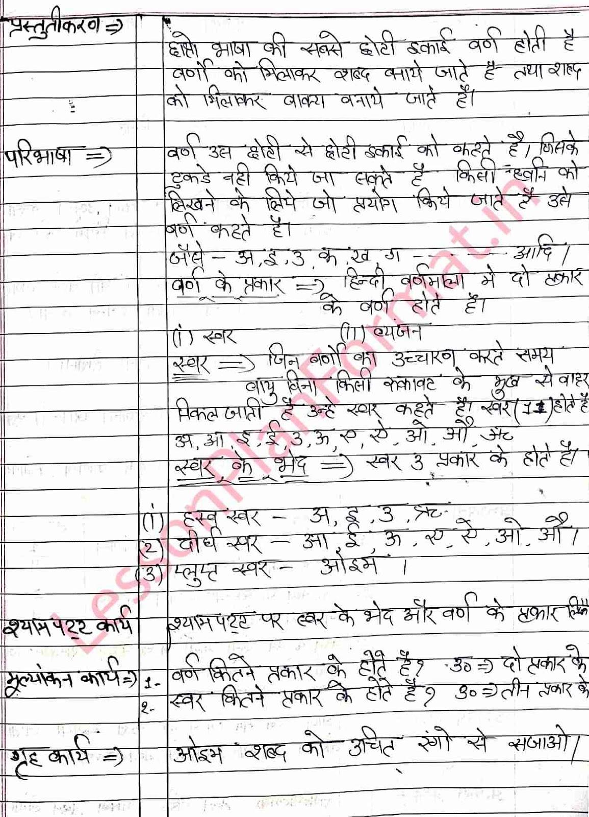 Hindi Vyakran Varnmala Lesson Plan Class 5