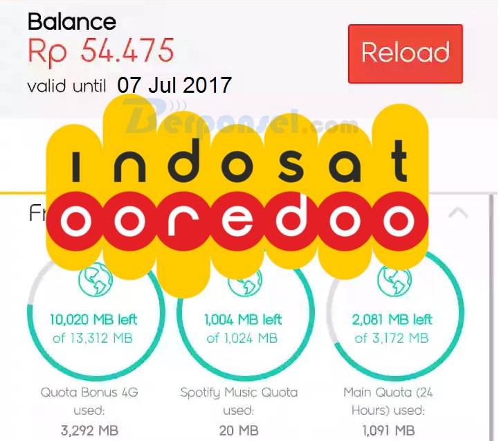 Aplikasi dan Cara Cek Kuota internet 3G 4G Indosat ooredoo