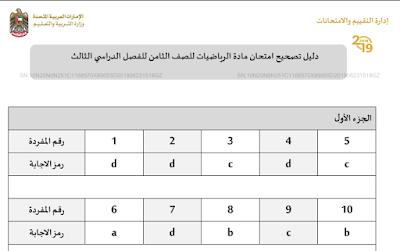 دليل تصحيح امتحان الرياضيات عام 2019