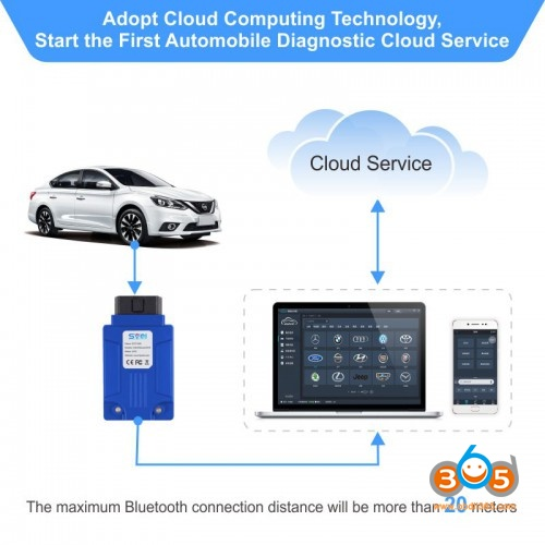 nissan-ing-cloud-diagnostic-2
