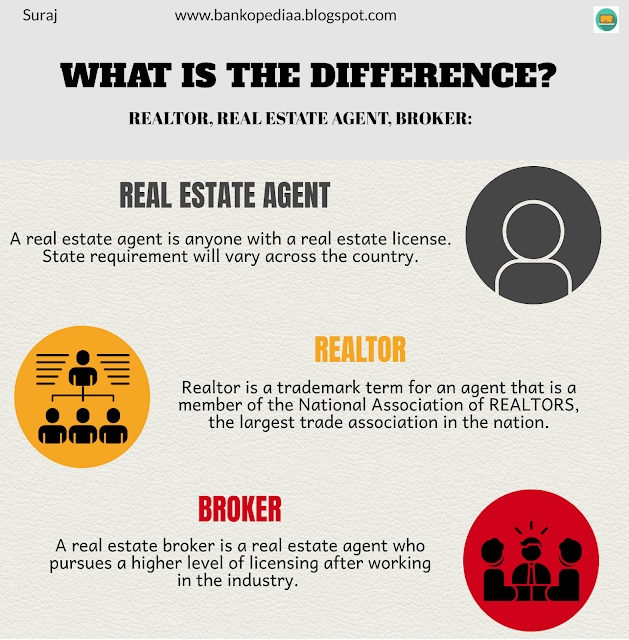 business, trading, realtor definition, realtor vs broker,
