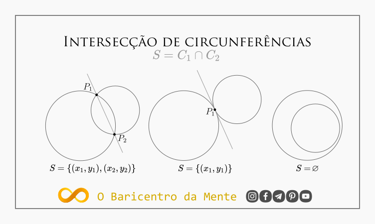 interseccao-de-circunferencias