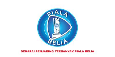 Senarai Penjaring Terbanyak Piala Belia 2019