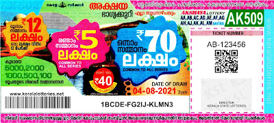 kerala-lotteries-results-04-08-2021-akshaya-ak-509-lottery-result-keralalotteries.net