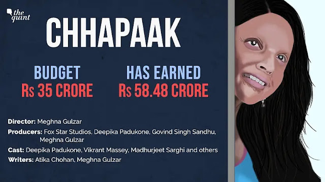 Chhapaak Hit or Flop? Hindi Report