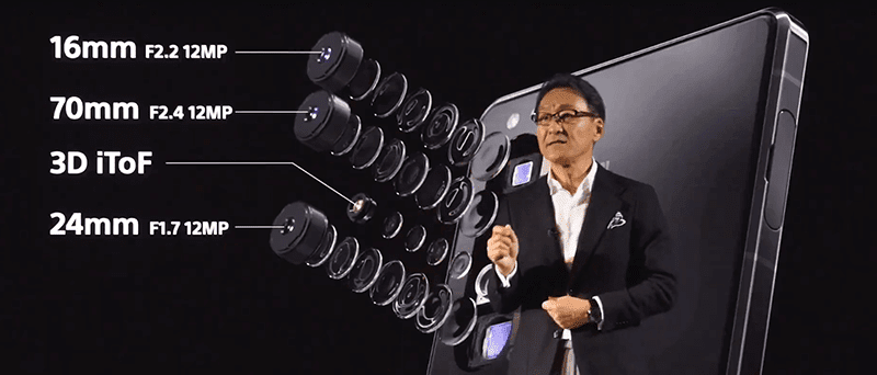 Camera specs breakdown