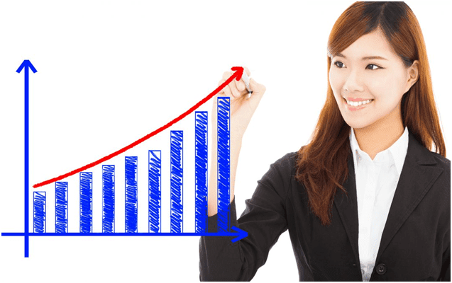 Performance Marketing - What Is It & How It Works?