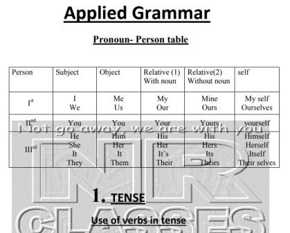 General English Grammar for Competitive Exams PDF Download