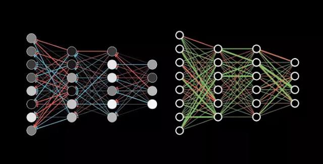 Software Untuk Mempelajari Jaringan Saraf