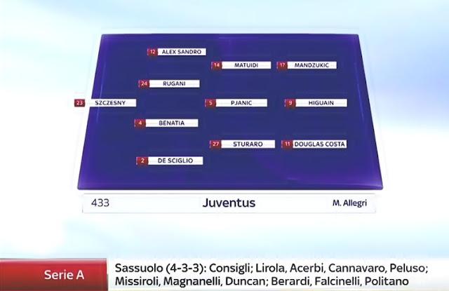 juventus-chievo-Teams-lineup