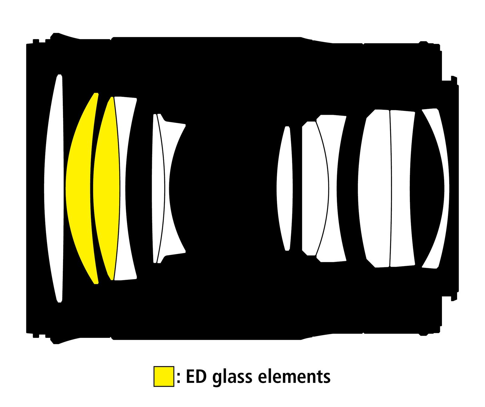 Оптическая схема объектива Nikon Nikkor Z 85mm f/1.8 S