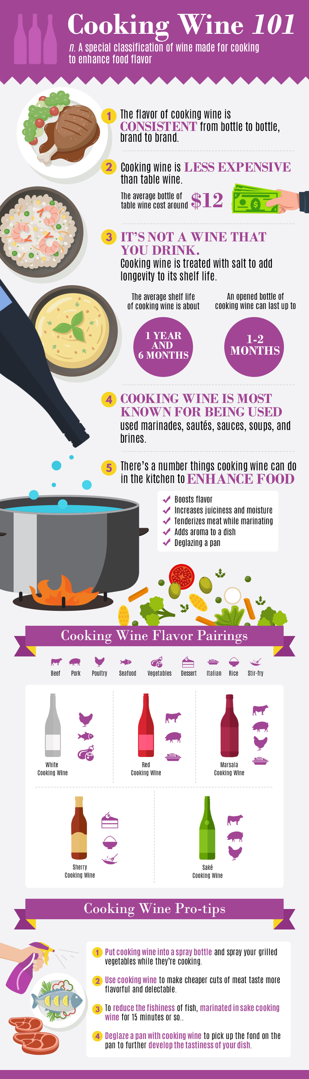 Cooking Wine 101 #infographic