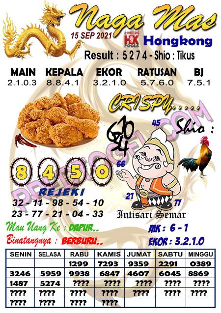 Syair Hk Nagamas Rabu 15 September 2021
