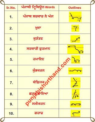 27-june-2020-punjabi-shorthand-outlines