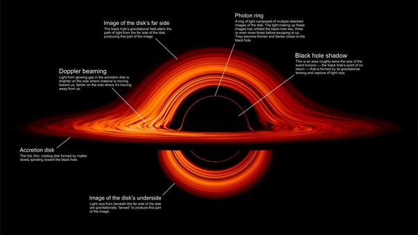 lỗ đen siêu khối lượng