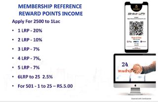 24 Mudra Club Membership Level income