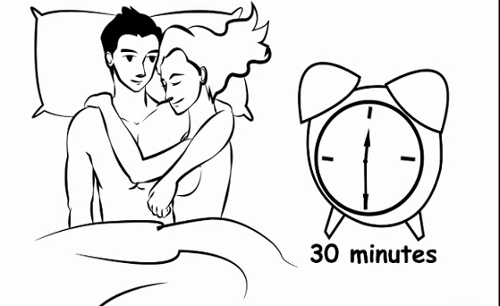 intercourse duration