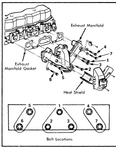 repair-manuals: American Vintage Vehicles Engine Repair Manual