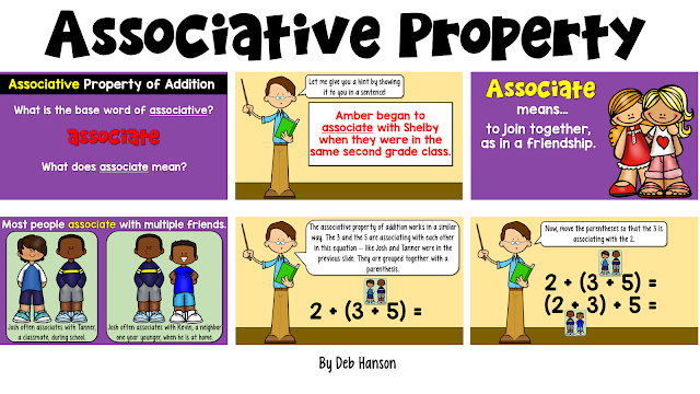 Teach students the meaning of the associative property of addition and multiplication by first making a visual connection to the word!