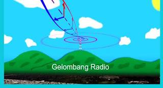 Sekilas Mengenai Gelombang Radio