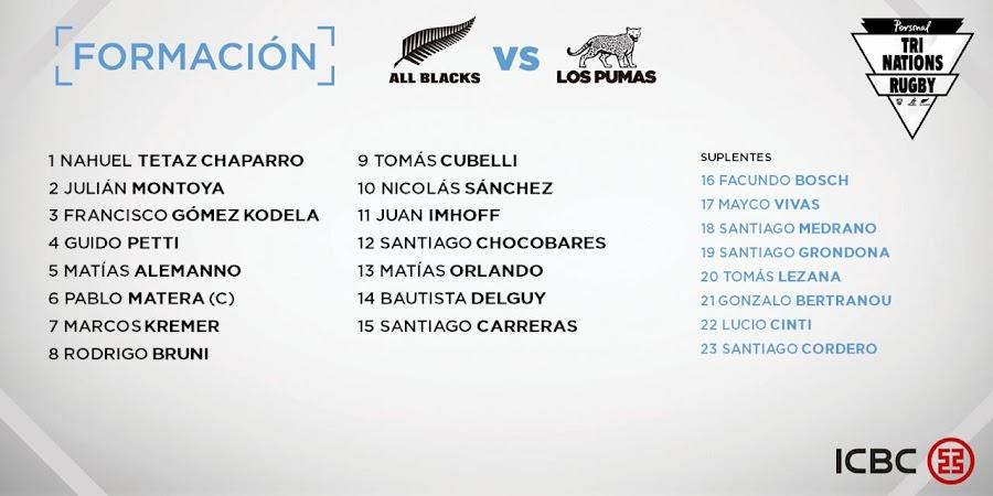 Formación de Los Pumas ante All Blacks #TriNations2020