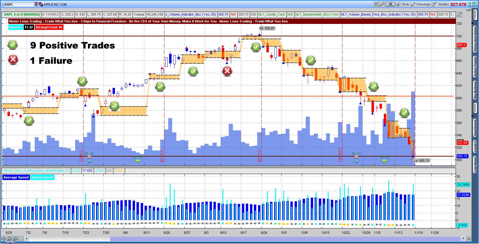 Us options trading volume