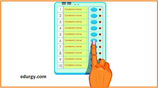 Election VOTING MACHINE All Inf