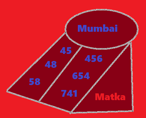 Main,Mumbai Satta Matka 04/05/2018 Free Game with Tips and Tricks