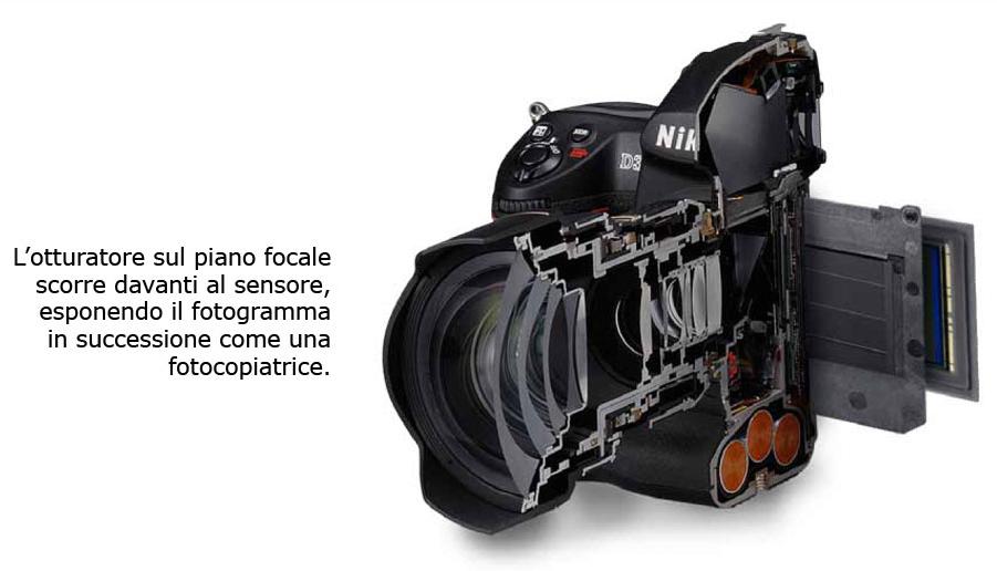 Come scegliere macchina fotografica digitale 83