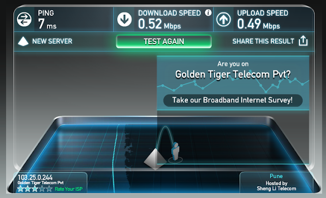 speed test dot net result