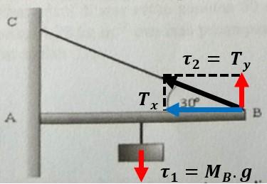 Soal fisika USBN Nomor 8a