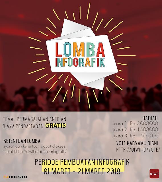 lomba-infografis-qiwii